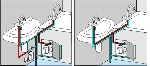 chauffe eau sous vier chauffe eau dafi lectrique en ligne ipx4 electric instantaneous. Black Bedroom Furniture Sets. Home Design Ideas