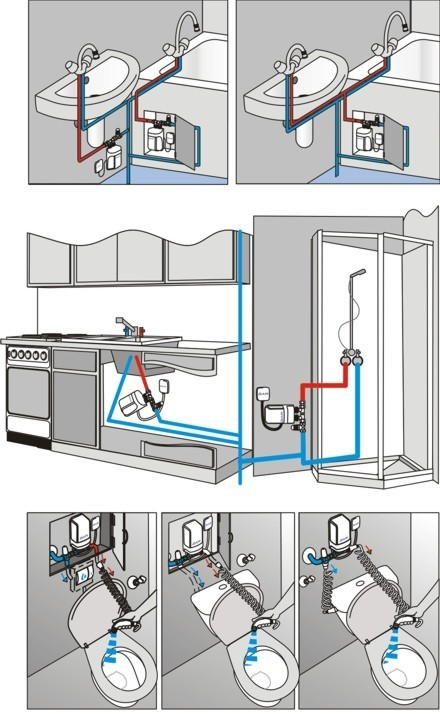 Examples of ways to install the Dafi water heater 7,5 kW