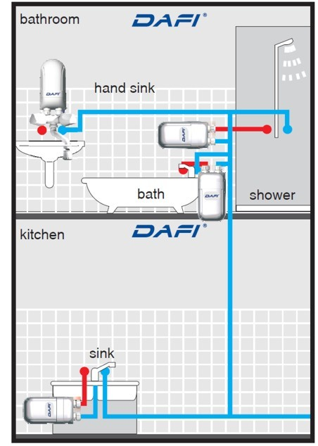 Installation examples Dafi water heater in the kitchen and bathroom