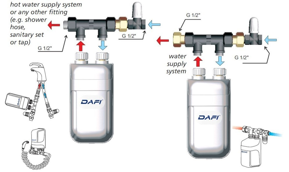 Standard accessories Dafi water heater 9 kW 230 V with pipe connector