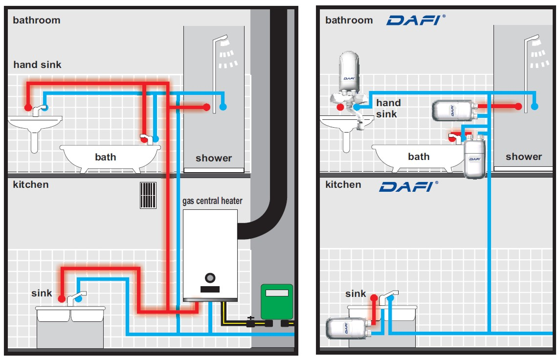 In Line Instant Hot Water : Dafi in line instant under sink water heater tankless