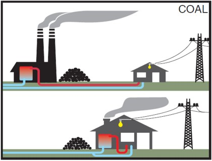 Traditional coal hot water supply system